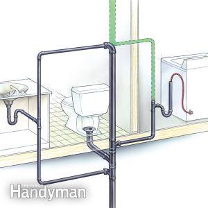 Σημάδια και λύσεις σε ένα πρόβλημα εξαερισμού στην τουαλέτα